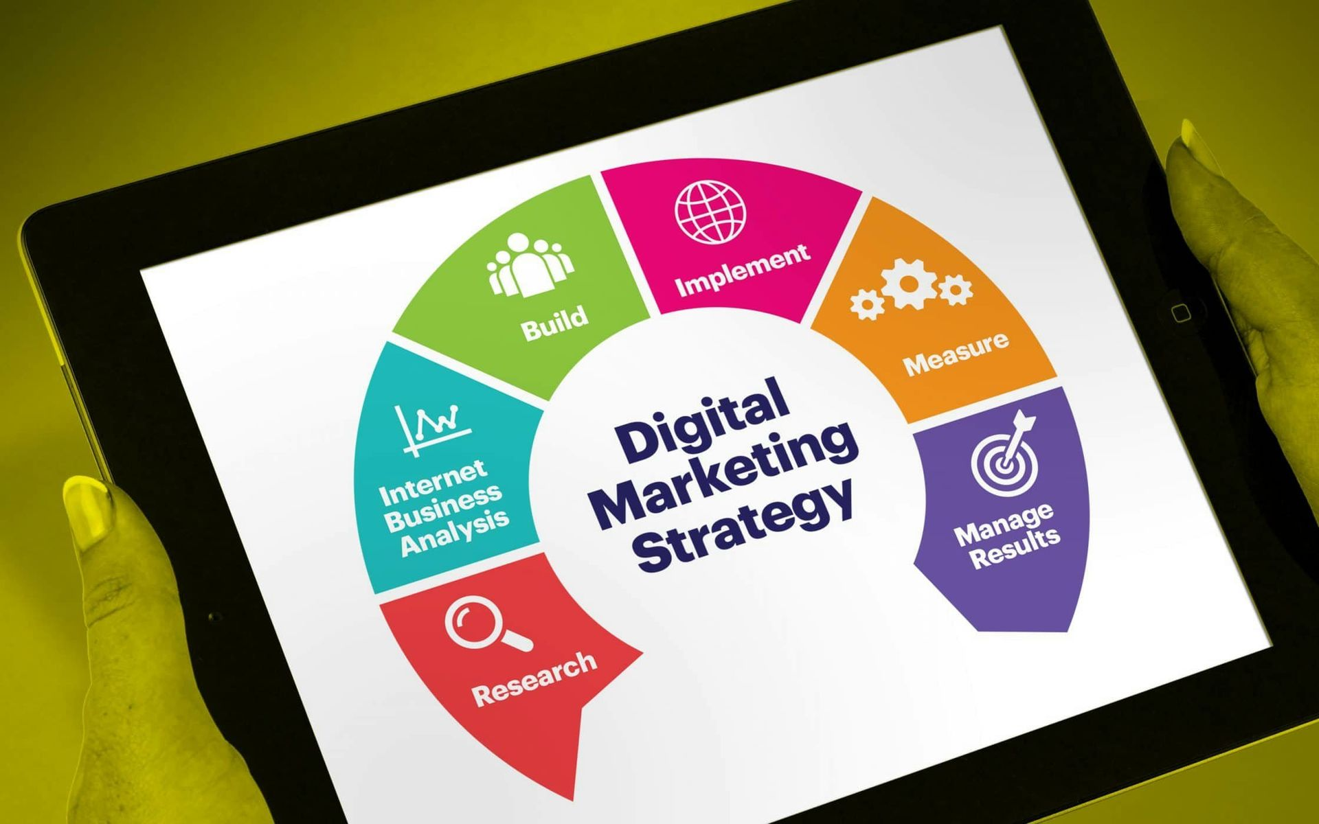 Using Website Marketing For Generating Sales Business Leads